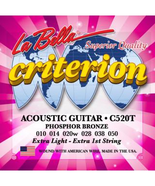 LaBella C520T Muta di corde per chitarra acustica